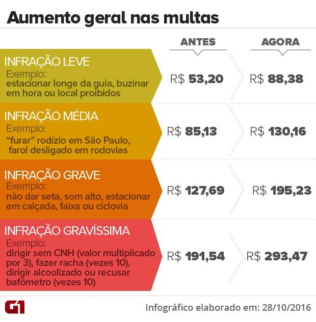 Mickaela Suruba Arouche No Geral Convocacao